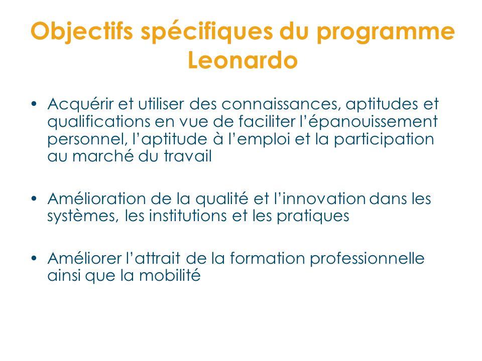 Objectifs spécifiques du programme Leonardo Acquérir et utiliser des connaissances, aptitudes et qualifications en vue de faciliter lépanouissement pe