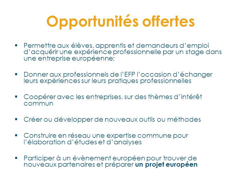 Opportunités offertes Permettre aux élèves, apprentis et demandeurs demploi dacquérir une expérience professionnelle par un stage dans une entreprise