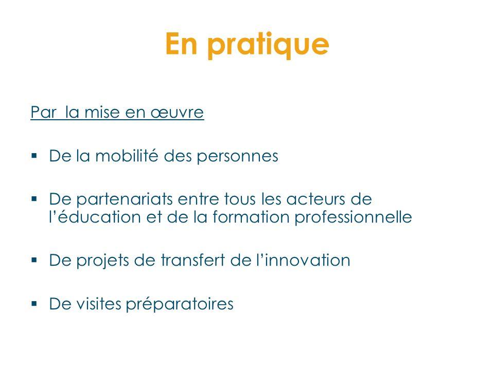 En pratique Par la mise en œuvre De la mobilité des personnes De partenariats entre tous les acteurs de léducation et de la formation professionnelle