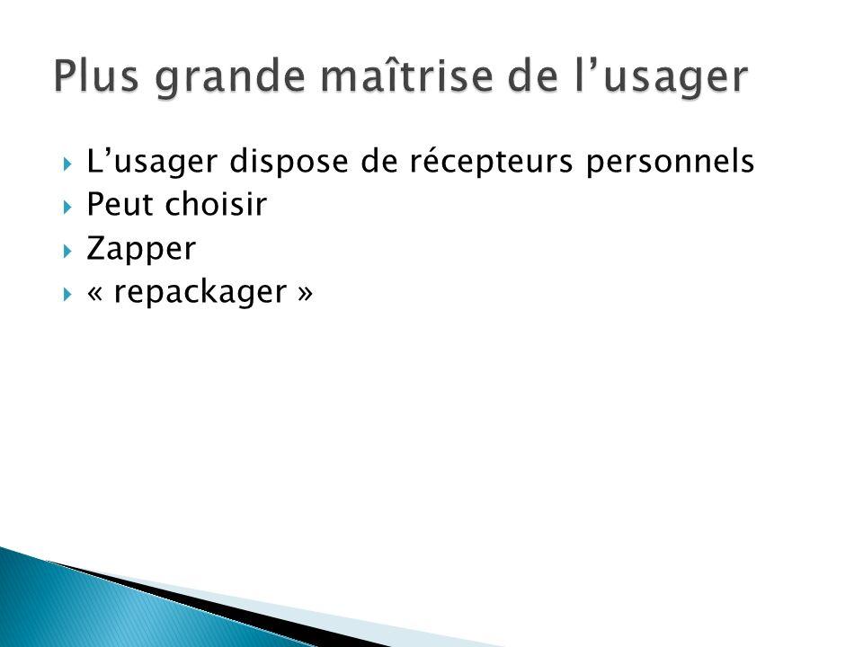 Lusager dispose de récepteurs personnels Peut choisir Zapper « repackager »