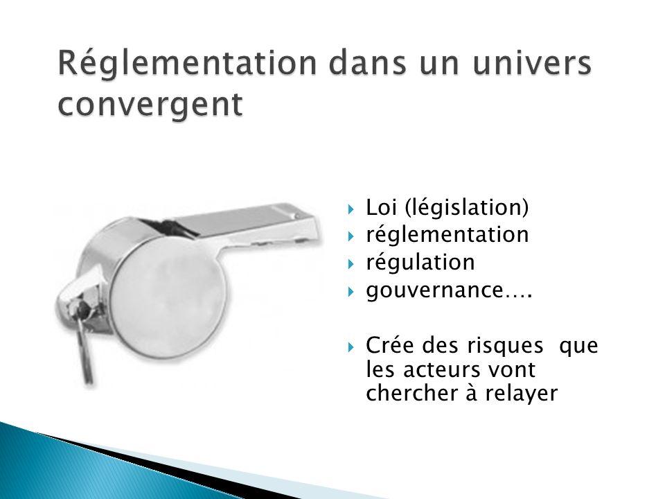 Loi (législation) réglementation régulation gouvernance…. Crée des risques que les acteurs vont chercher à relayer