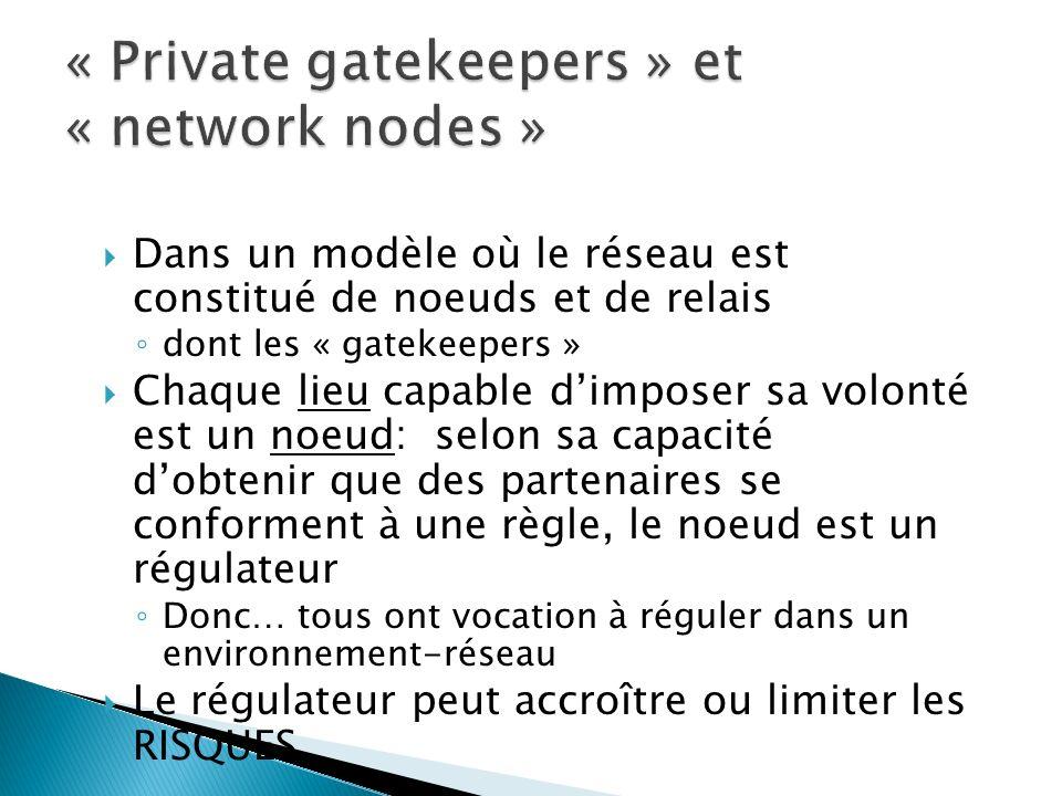 Dans un modèle où le réseau est constitué de noeuds et de relais dont les « gatekeepers » Chaque lieu capable dimposer sa volonté est un noeud: selon sa capacité dobtenir que des partenaires se conforment à une règle, le noeud est un régulateur Donc… tous ont vocation à réguler dans un environnement-réseau Le régulateur peut accroître ou limiter les RISQUES