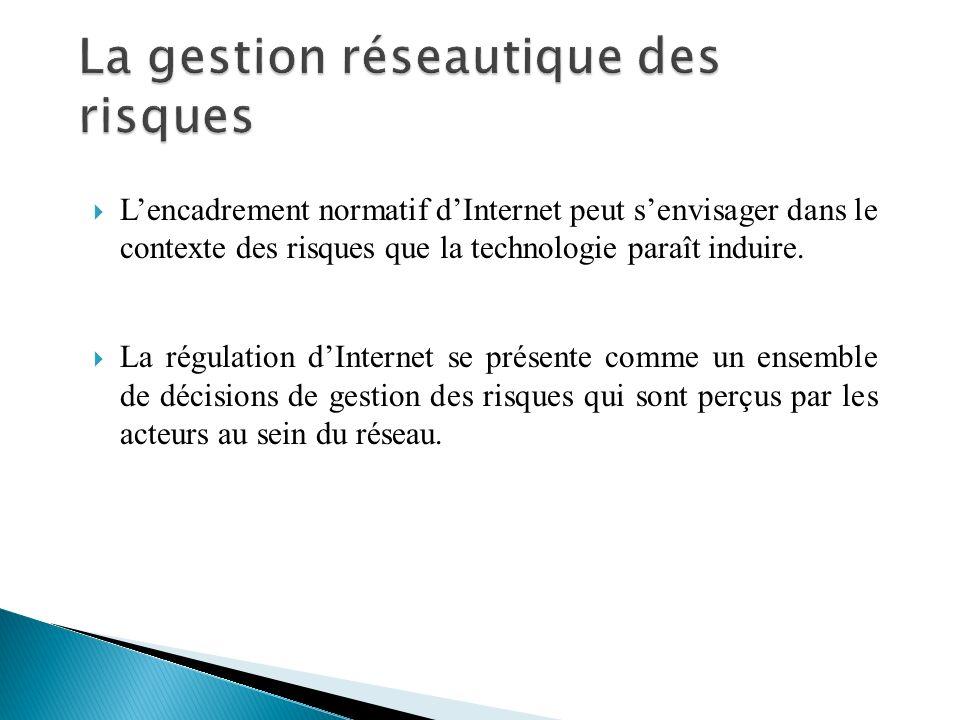Lencadrement normatif dInternet peut senvisager dans le contexte des risques que la technologie paraît induire. La régulation dInternet se présente co