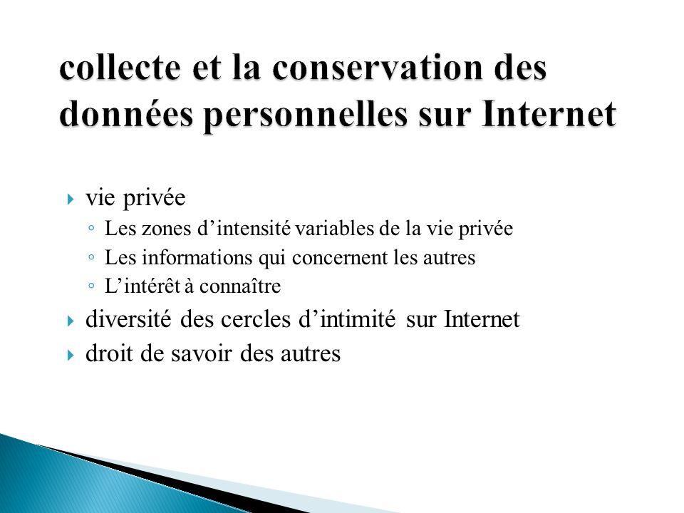 vie privée Les zones dintensité variables de la vie privée Les informations qui concernent les autres Lintérêt à connaître diversité des cercles dintimité sur Internet droit de savoir des autres