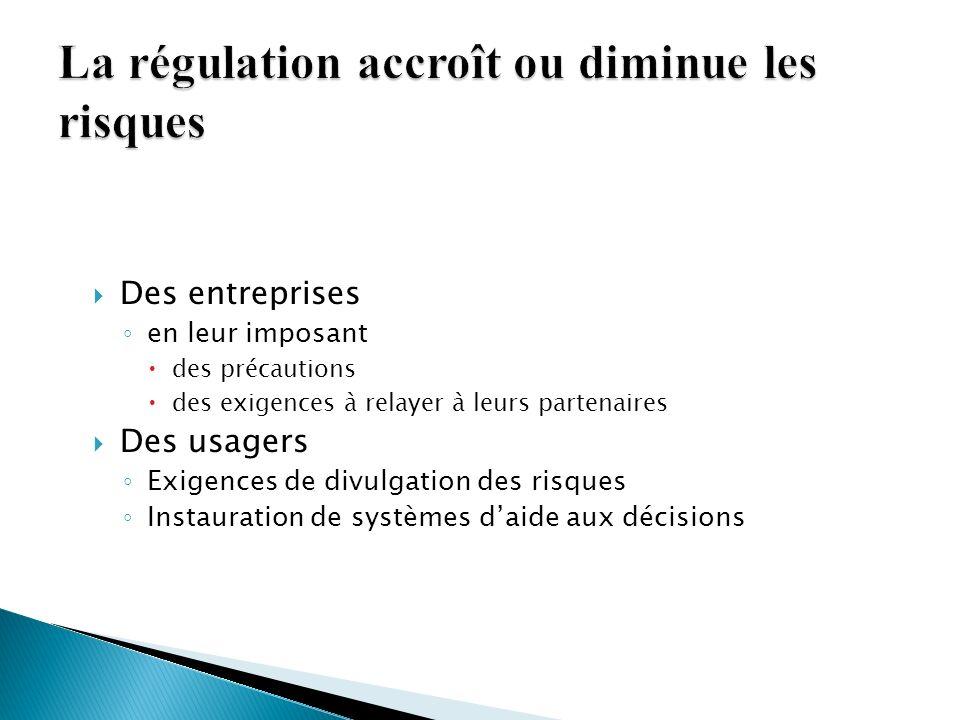 Des entreprises en leur imposant des précautions des exigences à relayer à leurs partenaires Des usagers Exigences de divulgation des risques Instauration de systèmes daide aux décisions