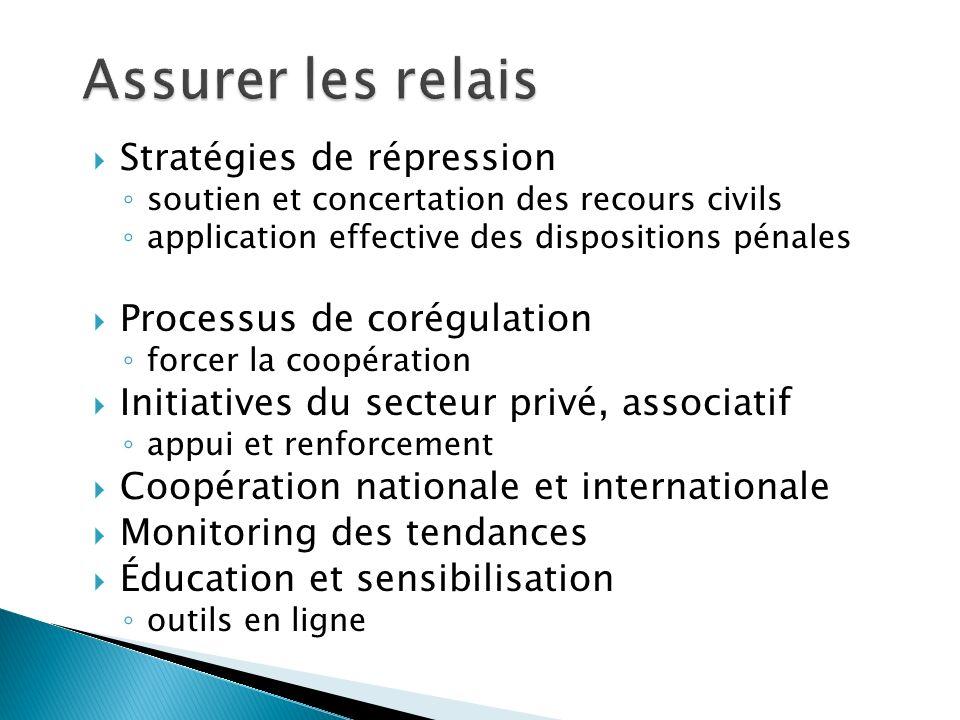 Stratégies de répression soutien et concertation des recours civils application effective des dispositions pénales Processus de corégulation forcer la