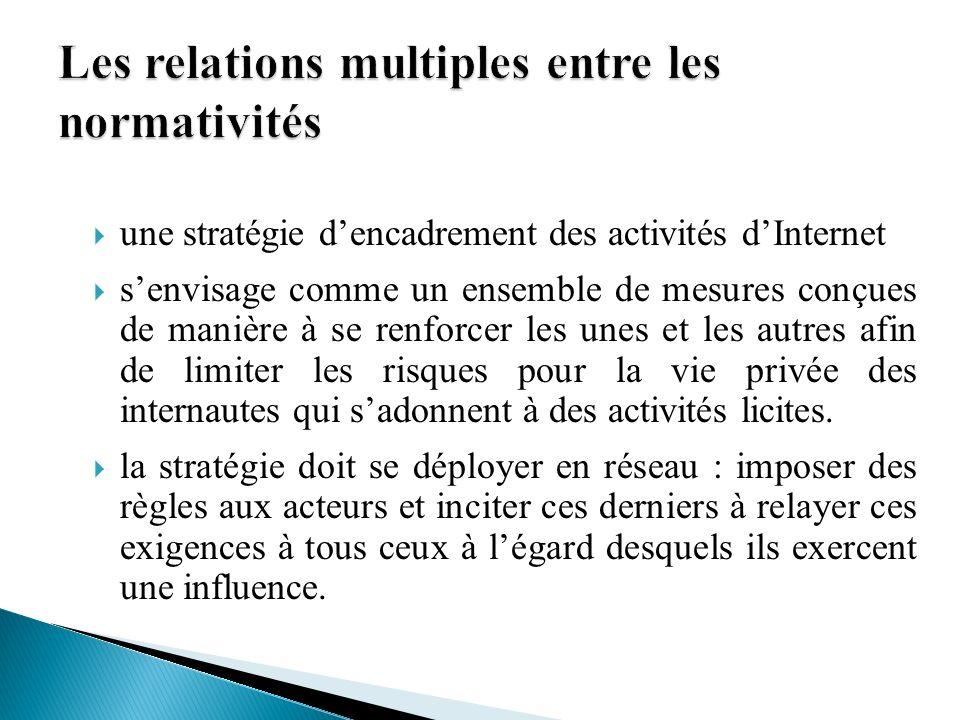 une stratégie dencadrement des activités dInternet senvisage comme un ensemble de mesures conçues de manière à se renforcer les unes et les autres afi