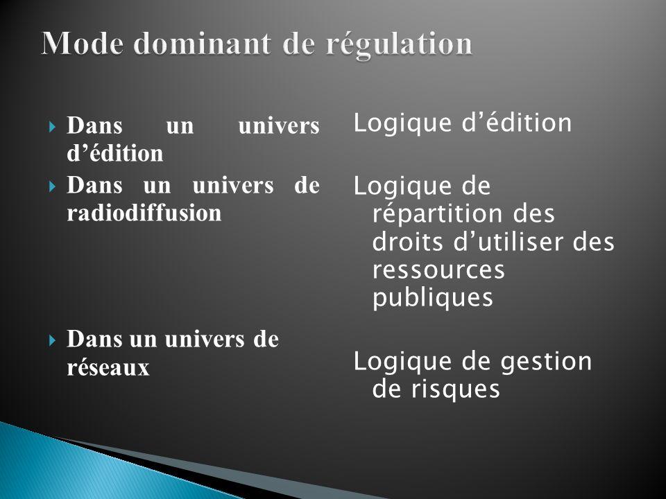 Dans un univers dédition Dans un univers de radiodiffusion Dans un univers de réseaux Logique dédition Logique de répartition des droits dutiliser des ressources publiques Logique de gestion de risques