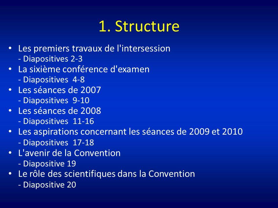1. Structure Les premiers travaux de l'intersession - Diapositives 2-3 La sixième conférence d'examen - Diapositives 4-8 Les séances de 2007 - Diaposi