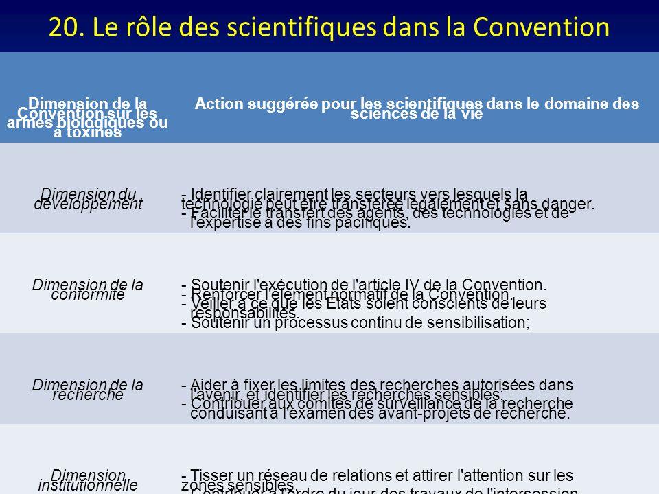 20. Le rôle des scientifiques dans la Convention Plus d'Info. Dimension de la Convention sur les armes biologiques ou à toxines Action suggérée pour l