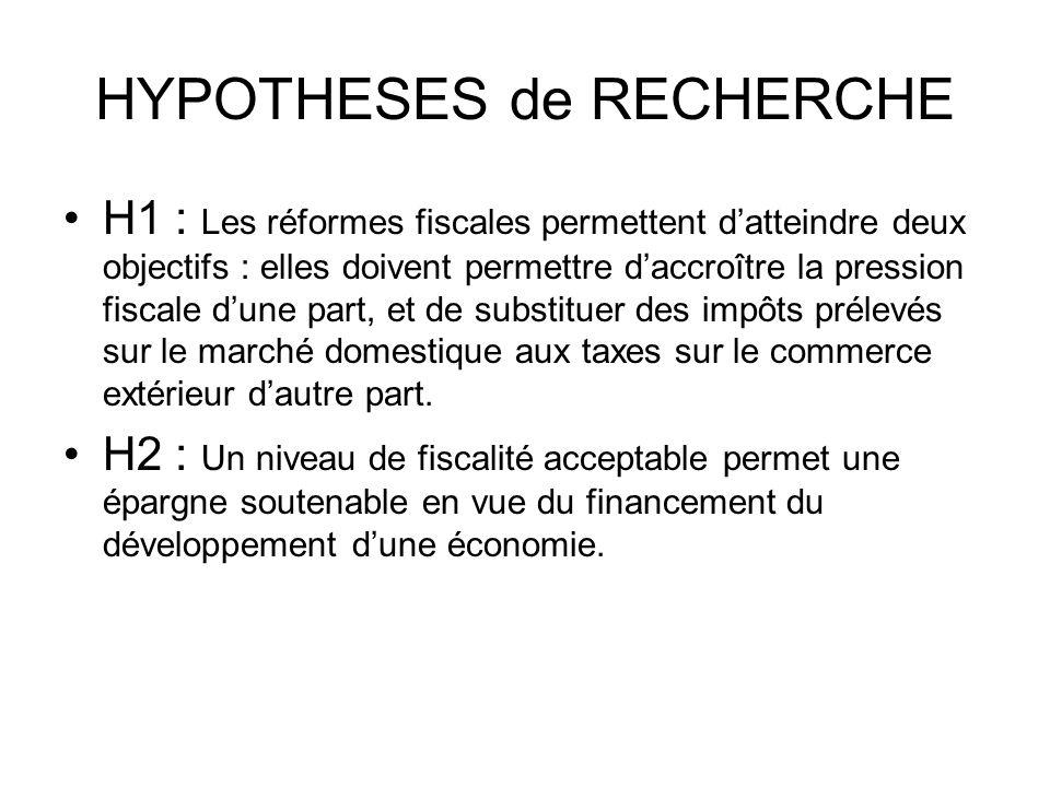 HYPOTHESES de RECHERCHE H1 : Les réformes fiscales permettent datteindre deux objectifs : elles doivent permettre daccroître la pression fiscale dune