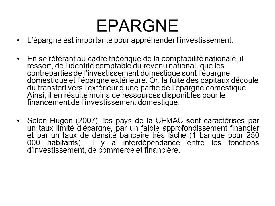EPARGNE Lépargne est importante pour appréhender linvestissement. En se référant au cadre théorique de la comptabilité nationale, il ressort, de liden