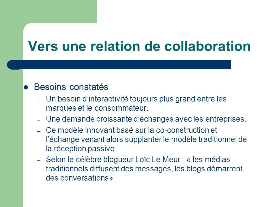 Vers une relation de collaboration Besoins constatés – Un besoin dinteractivité toujours plus grand entre les marques et le consommateur. – Une demand