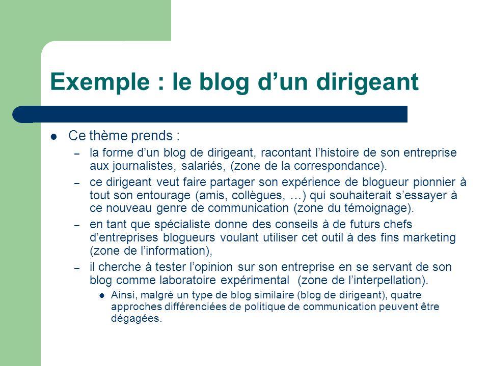 Exemple : le blog dun dirigeant Ce thème prends : – la forme dun blog de dirigeant, racontant lhistoire de son entreprise aux journalistes, salariés,