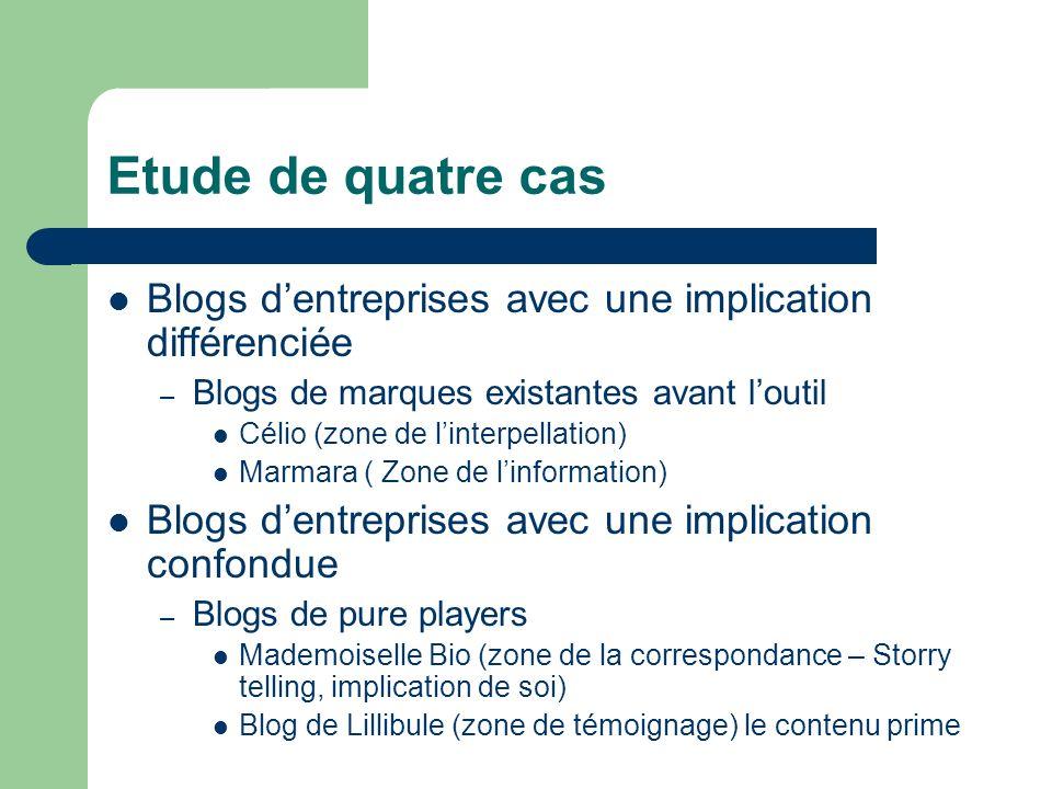Etude de quatre cas Blogs dentreprises avec une implication différenciée – Blogs de marques existantes avant loutil Célio (zone de linterpellation) Ma
