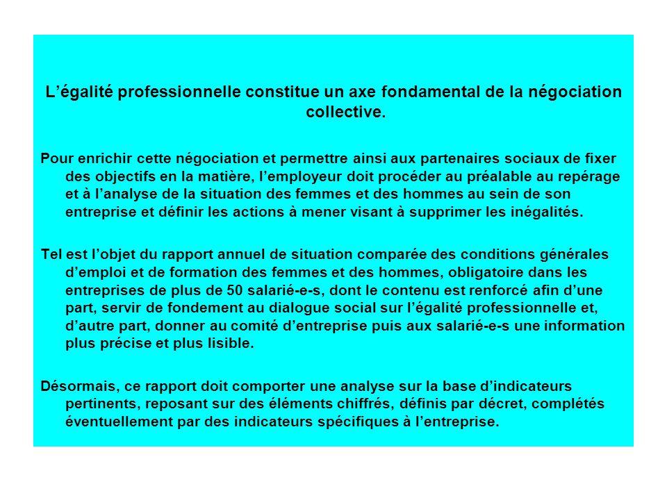 Légalité professionnelle constitue un axe fondamental de la négociation collective.