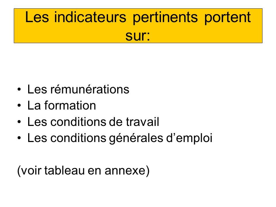 Les indicateurs pertinents portent sur: Les rémunérations La formation Les conditions de travail Les conditions générales demploi (voir tableau en annexe)