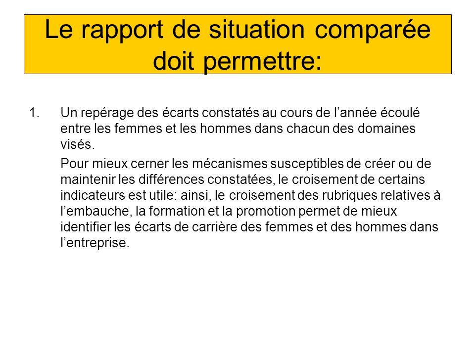 Le rapport de situation comparée doit permettre: 1.Un repérage des écarts constatés au cours de lannée écoulé entre les femmes et les hommes dans chacun des domaines visés.