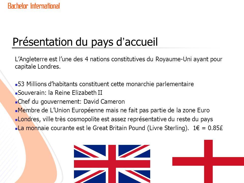 Présentation du pays daccueil LAngleterre est lune des 4 nations constitutives du Royaume-Uni ayant pour capitale Londres. 53 Millions dhabitants cons