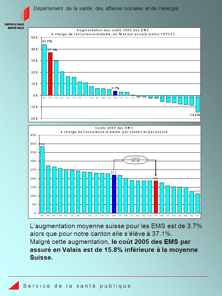 Département de la santé, des affaires sociales et de lénergie S e r v i c e d e l a s a n t é p u b l i q u e Laugmentation moyenne suisse pour les EM