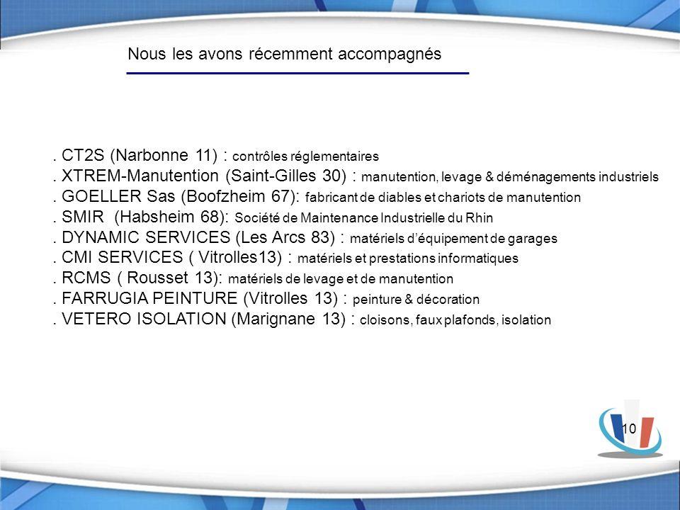 10 Nous les avons récemment accompagnés. CT2S (Narbonne 11) : contrôles réglementaires. XTREM-Manutention (Saint-Gilles 30) : manutention, levage & dé