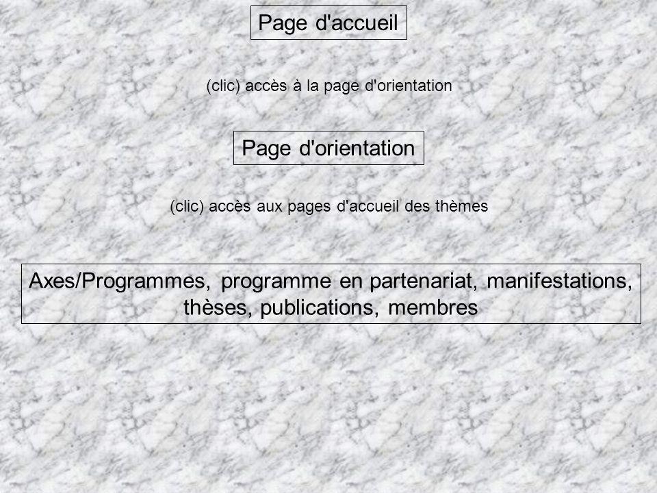 Page d accueil (clic) accès à la page d orientation Page d orientation (clic) accès aux pages d accueil des thèmes Axes/Programmes, programme en partenariat, manifestations, thèses, publications, membres