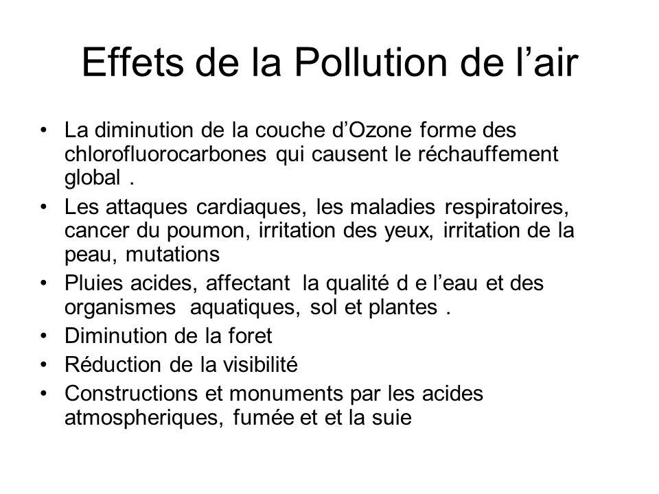 Effets de la Pollution de lair La diminution de la couche dOzone forme des chlorofluorocarbones qui causent le réchauffement global. Les attaques card