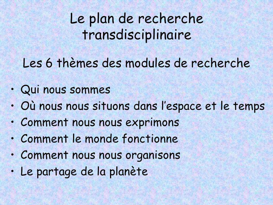 Le plan de recherche transdisciplinaire Les 6 thèmes des modules de recherche Qui nous sommes Où nous nous situons dans lespace et le temps Comment no