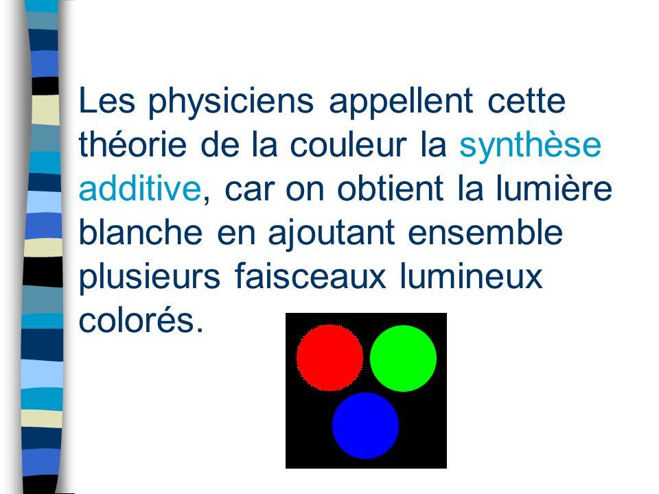 Les physiciens appellent cette théorie de la couleur la synthèse additive, car on obtient la lumière blanche en ajoutant ensemble plusieurs faisceaux