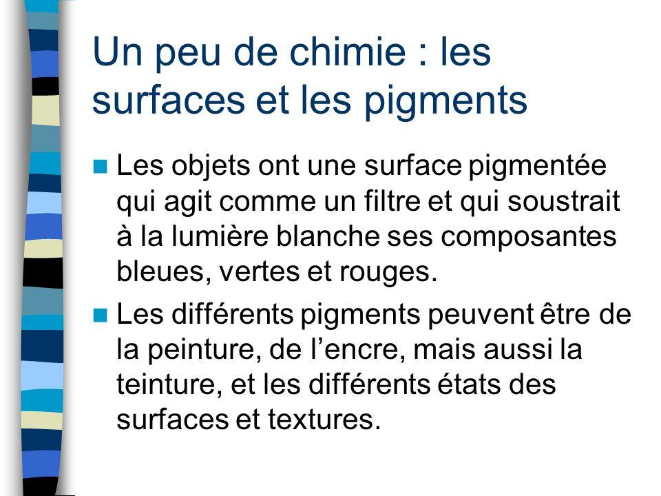 Un peu de chimie : les surfaces et les pigments Les objets ont une surface pigmentée qui agit comme un filtre et qui soustrait à la lumière blanche se