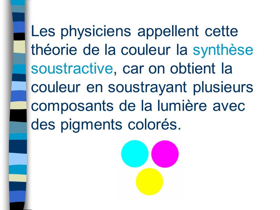 Les physiciens appellent cette théorie de la couleur la synthèse soustractive, car on obtient la couleur en soustrayant plusieurs composants de la lum