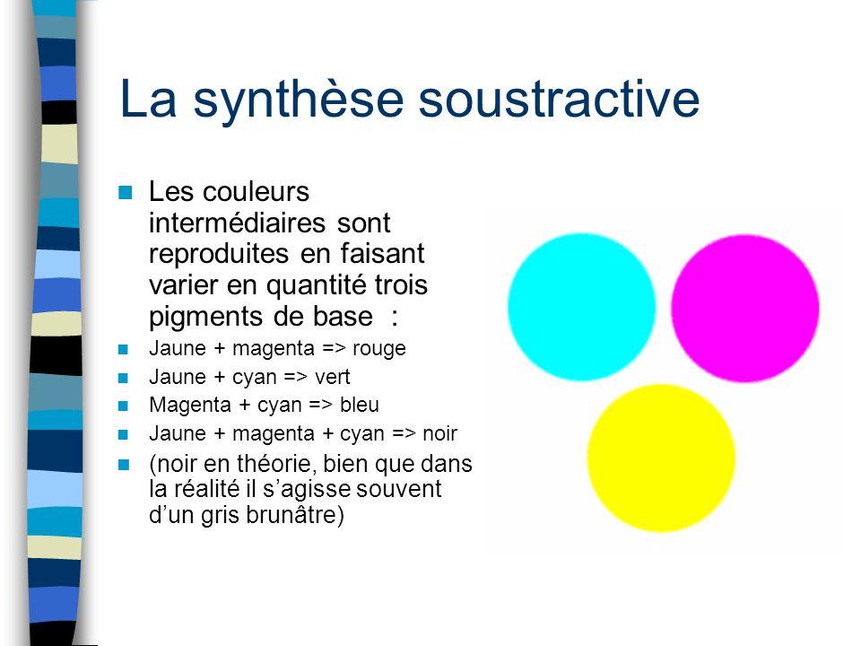 La synthèse soustractive Les couleurs intermédiaires sont reproduites en faisant varier en quantité trois pigments de base : Jaune + magenta => rouge