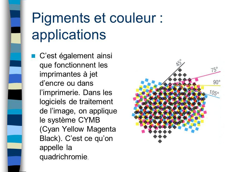 Pigments et couleur : applications Cest également ainsi que fonctionnent les imprimantes à jet dencre ou dans limprimerie. Dans les logiciels de trait