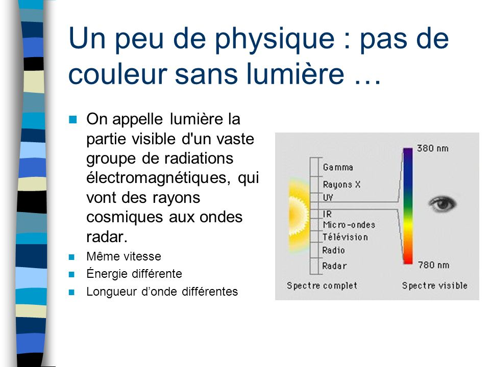 Un peu de physique : pas de couleur sans lumière … On appelle lumière la partie visible d'un vaste groupe de radiations électromagnétiques, qui vont d