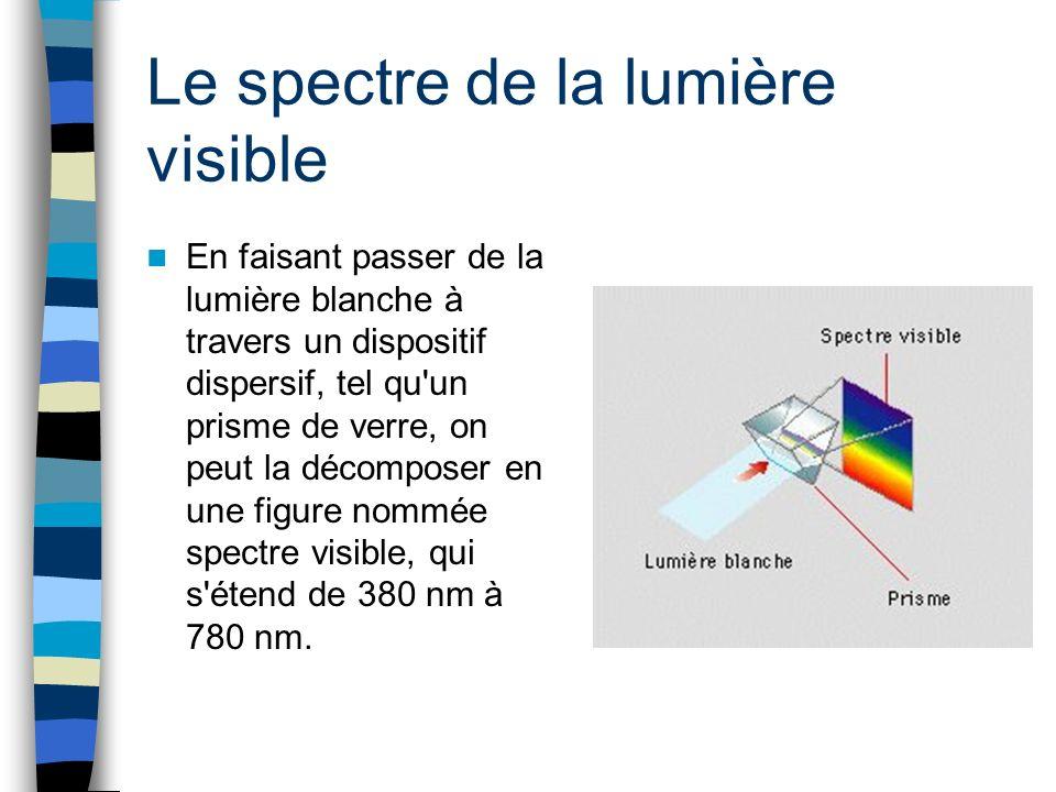 Le spectre de la lumière visible En faisant passer de la lumière blanche à travers un dispositif dispersif, tel qu'un prisme de verre, on peut la déco