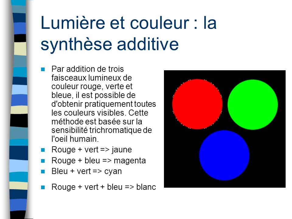 Lumière et couleur : la synthèse additive Par addition de trois faisceaux lumineux de couleur rouge, verte et bleue, il est possible de d'obtenir prat