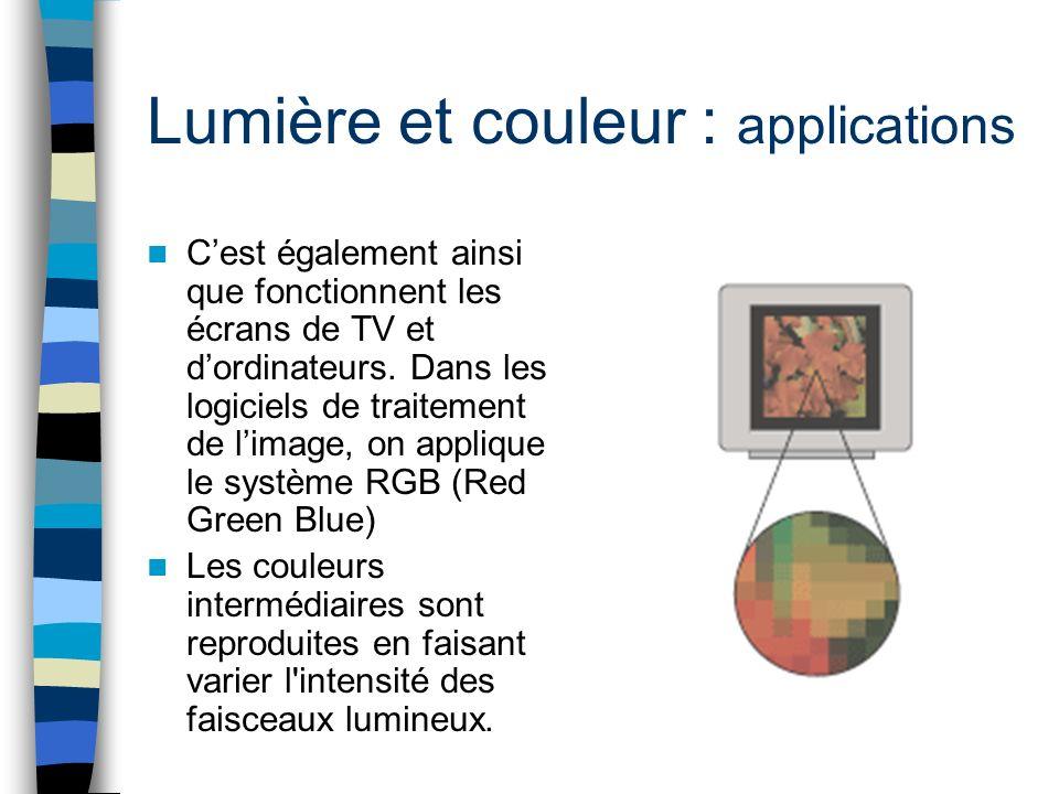 Lumière et couleur : applications Cest également ainsi que fonctionnent les écrans de TV et dordinateurs. Dans les logiciels de traitement de limage,