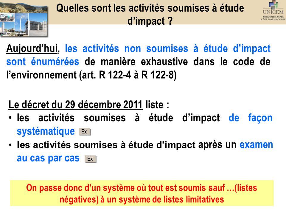 Le décret du 29 décembre 2011 liste : les activités soumises à étude dimpact de façon systématique les activités soumises à étude dimpact après un exa