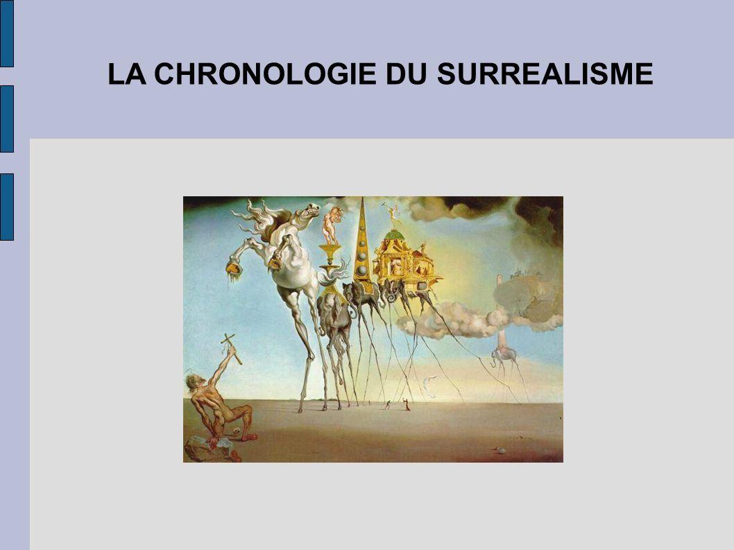 LA CHRONOLOGIE DU SURREALISME