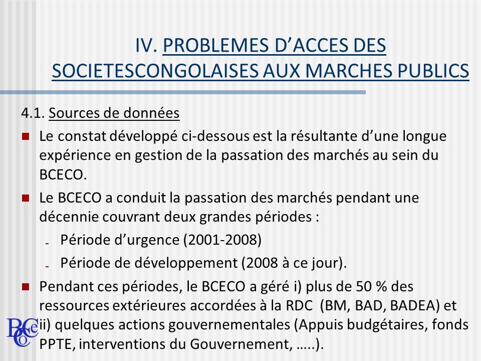 IV. PROBLEMES DACCES DES SOCIETESCONGOLAISES AUX MARCHES PUBLICS 4.1. Sources de données Le constat développé ci-dessous est la résultante dune longue