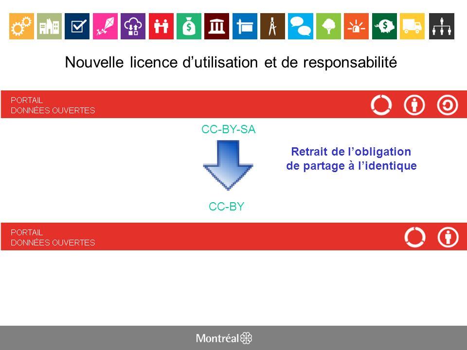 Nouvelle licence dutilisation et de responsabilité Retrait de lobligation de partage à lidentique CC-BY-SA CC-BY