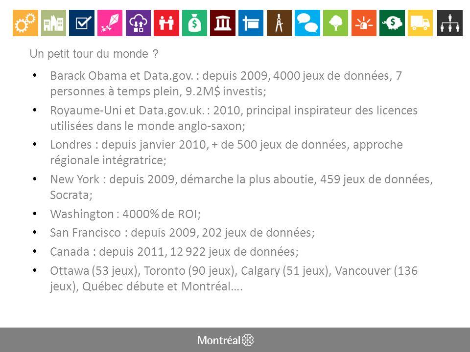 MONTRÉAL OUVERT OPEN DATA : UNE PRESSION LOCALE DU MILIEU Exemples dapplications pionnières réalisées lors de hackatons : Bixou Patiner Montréal Resto-Net zonecone.ca