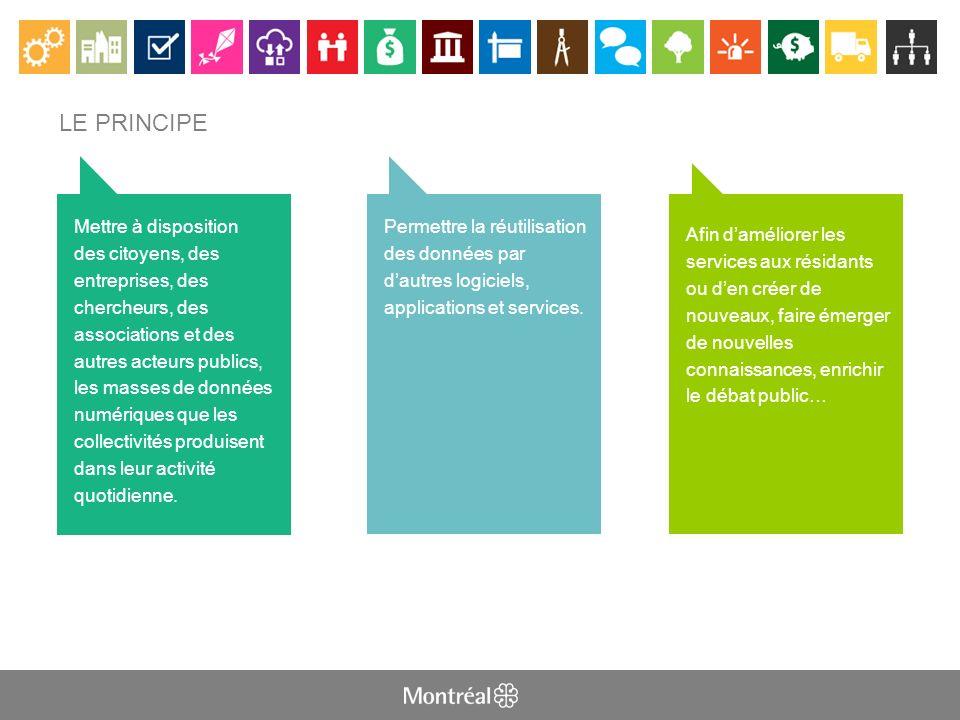 LE PRINCIPE Mettre à disposition des citoyens, des entreprises, des chercheurs, des associations et des autres acteurs publics, les masses de données numériques que les collectivités produisent dans leur activité quotidienne.