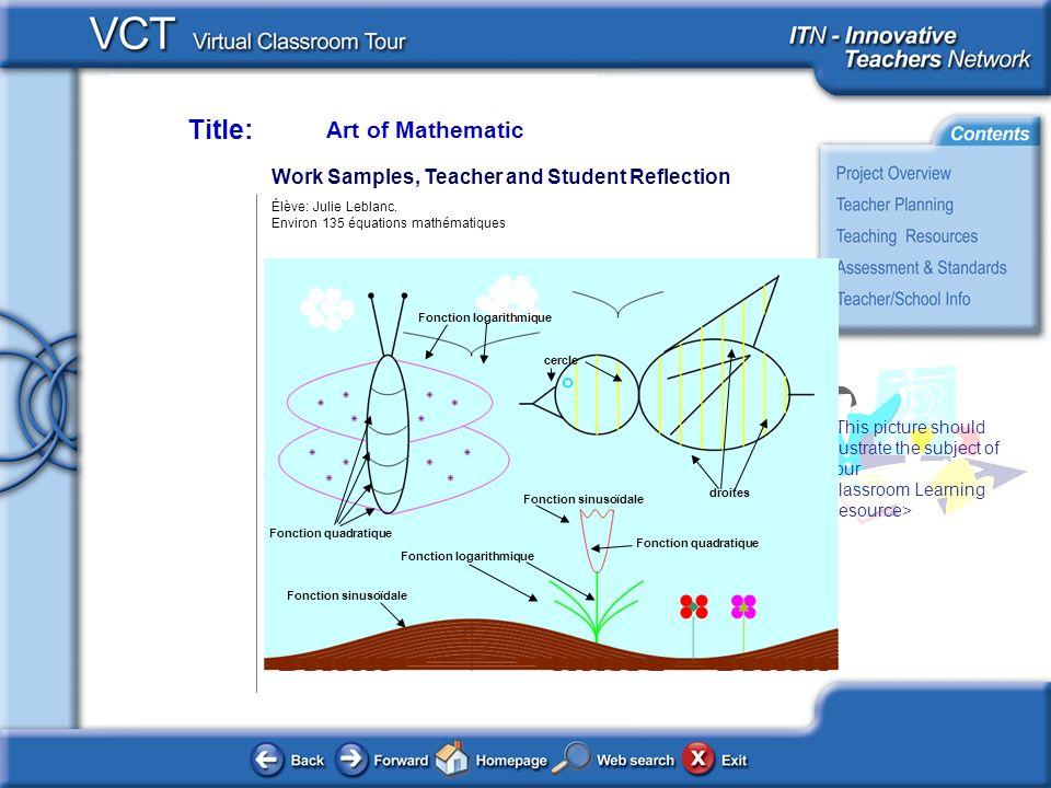 <This picture should illustrate the subject of your Classroom Learning Resource> Assessment and Standards Title: Art of Mathematic Étape 3 : Choisissez la valeur 2 pour A, B et C, cest-à-dire une équation de la forme y(x)= 2(x-2) 2 +2 Étape 4 : Choisissez la couleur bleue ainsi quune épaisseur plus large de la courbe.
