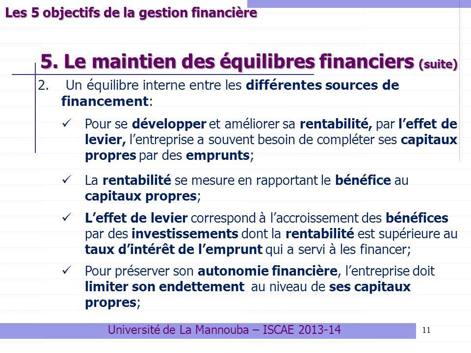 5.Le maintien des équilibres financiers (suite) 11 2.