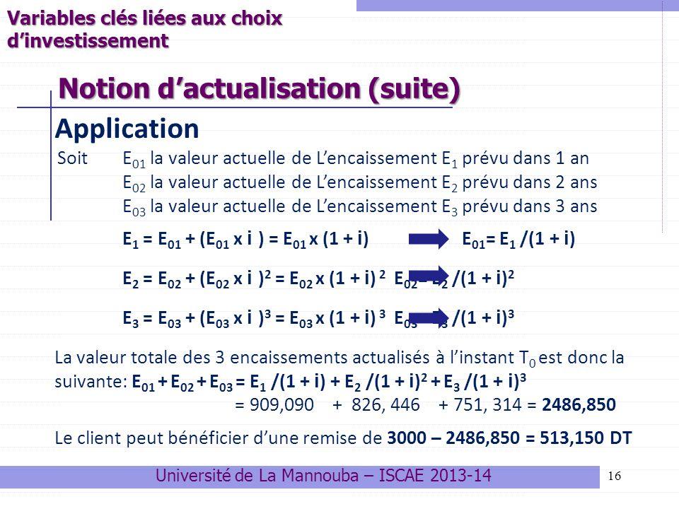 16 Application Soit E 01 la valeur actuelle de Lencaissement E 1 prévu dans 1 an E 02 la valeur actuelle de Lencaissement E 2 prévu dans 2 ans E 03 la valeur actuelle de Lencaissement E 3 prévu dans 3 ans E 1 = E 01 + (E 01 x i ) = E 01 x (1 + i )E 01 = E 1 /(1 + i ) E 2 = E 02 + (E 02 x i ) 2 = E 02 x (1 + i ) 2 E 02 = E 2 /(1 + i ) 2 E 3 = E 03 + (E 03 x i ) 3 = E 03 x (1 + i ) 3 E 03 = E 3 /(1 + i ) 3 La valeur totale des 3 encaissements actualisés à linstant T 0 est donc la suivante: E 01 + E 02 + E 03 = E 1 /(1 + i ) + E 2 /(1 + i ) 2 + E 3 /(1 + i ) 3 = 909,090 + 826, 446 + 751, 314 = 2486,850 Le client peut bénéficier dune remise de 3000 – 2486,850 = 513,150 DT Variables clés liées aux choix dinvestissement Notion dactualisation (suite) Université de La Mannouba – ISCAE 2013-14