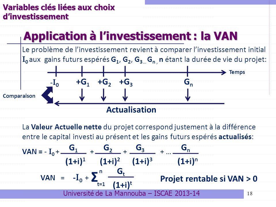 18 Le problème de linvestissement revient à comparer linvestissement initial I 0 aux gains futurs espérés G 1, G 2, G 3… G n, n étant la durée de vie du projet: La Valeur Actuelle nette du projet correspond justement à la différence entre le capital investi au présent et les gains futurs espérés actualisés: VAN = - I 0 + + ++ … Variables clés liées aux choix dinvestissement Application à linvestissement : la VAN GtGt (1+ i ) t Ʃ VAN = -I 0 + t=1 n -I 0 +G 1 +G 2 +G 3 GnGn Actualisation Comparaison Temps G1G1 (1+ i ) 1 G2G2 (1+ i ) 2 G3G3 (1+ i ) 3 GnGn (1+ i ) n Projet rentable si VAN > 0 Université de La Mannouba – ISCAE 2013-14