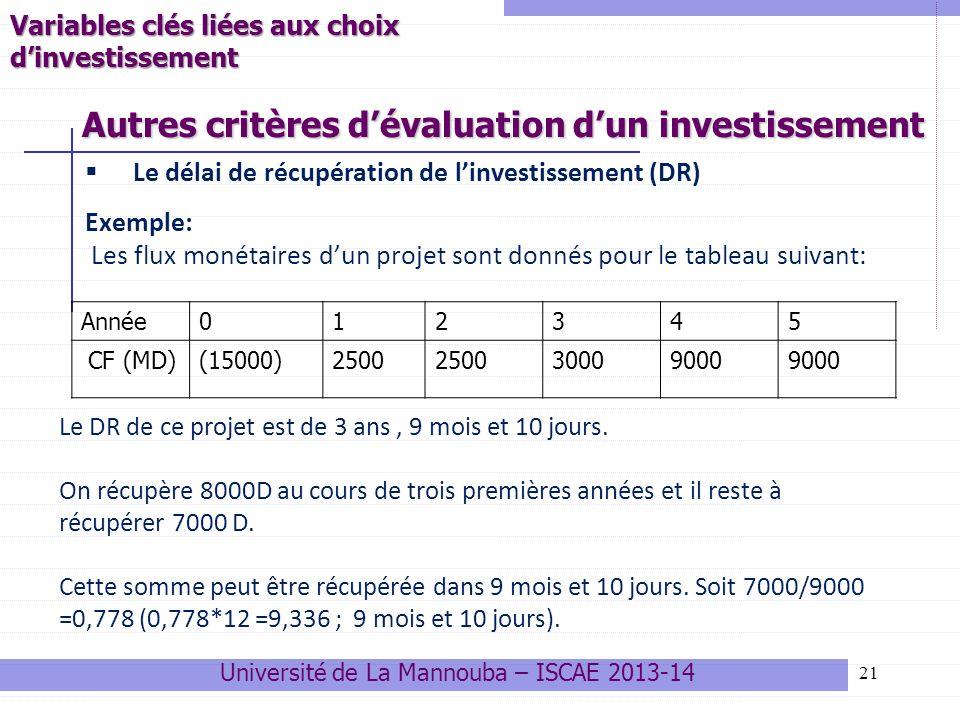21 Année012345 CF (MD)(15000)2500 30009000 Le DR de ce projet est de 3 ans, 9 mois et 10 jours.