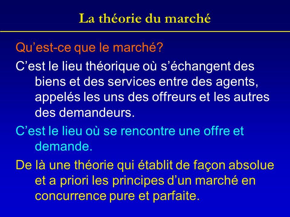 La théorie du marché Quest-ce que le marché.