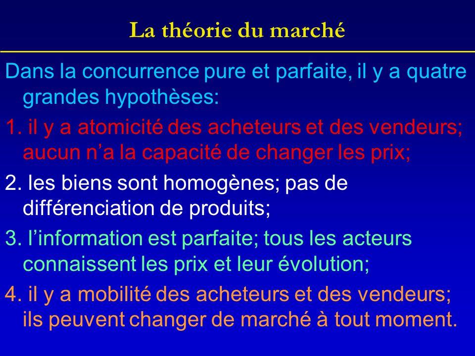 La théorie du marché Dans la concurrence pure et parfaite, il y a quatre grandes hypothèses: 1.